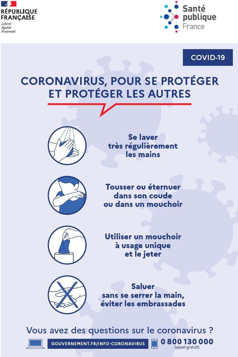 Conseils officiels pour se protéger du coronavirus