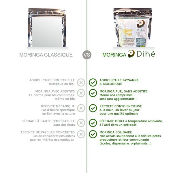 Comparatif entre les feuilles de moringa bio Dihé et un moringa classique : agriculture biologique et paysanne, sans additifs, solidaire
